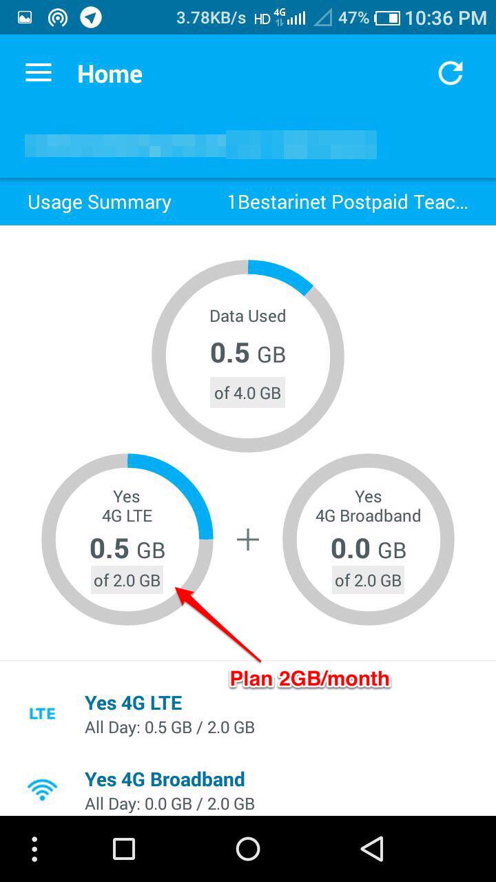 Kongsi Data Smartphone Yes Hotspot Sektor Sumber Teknologi Pendidikan Negeri Selangor